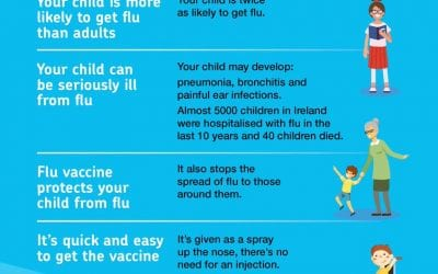Flu vaccine for children